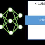 X-CUBE-AIのイメージ