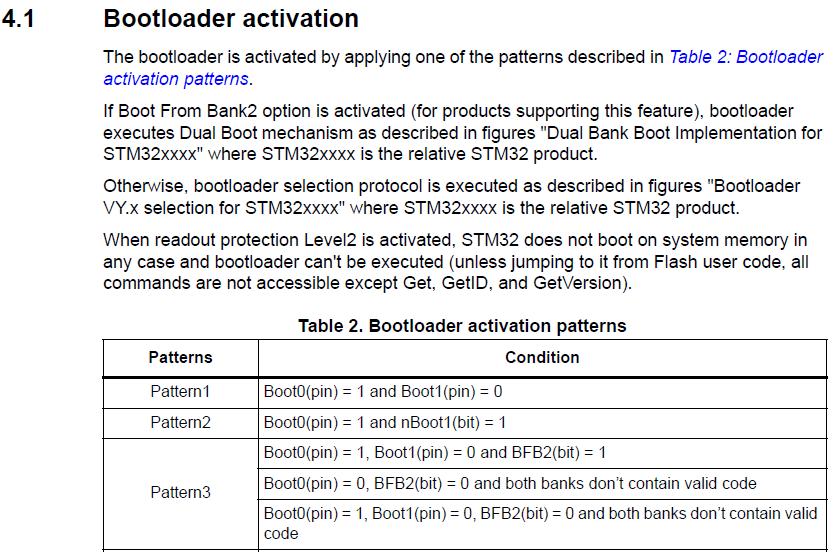 STM32Bootloaderのブートパターン